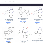 Tips To Buy Research Chemicals USA Online